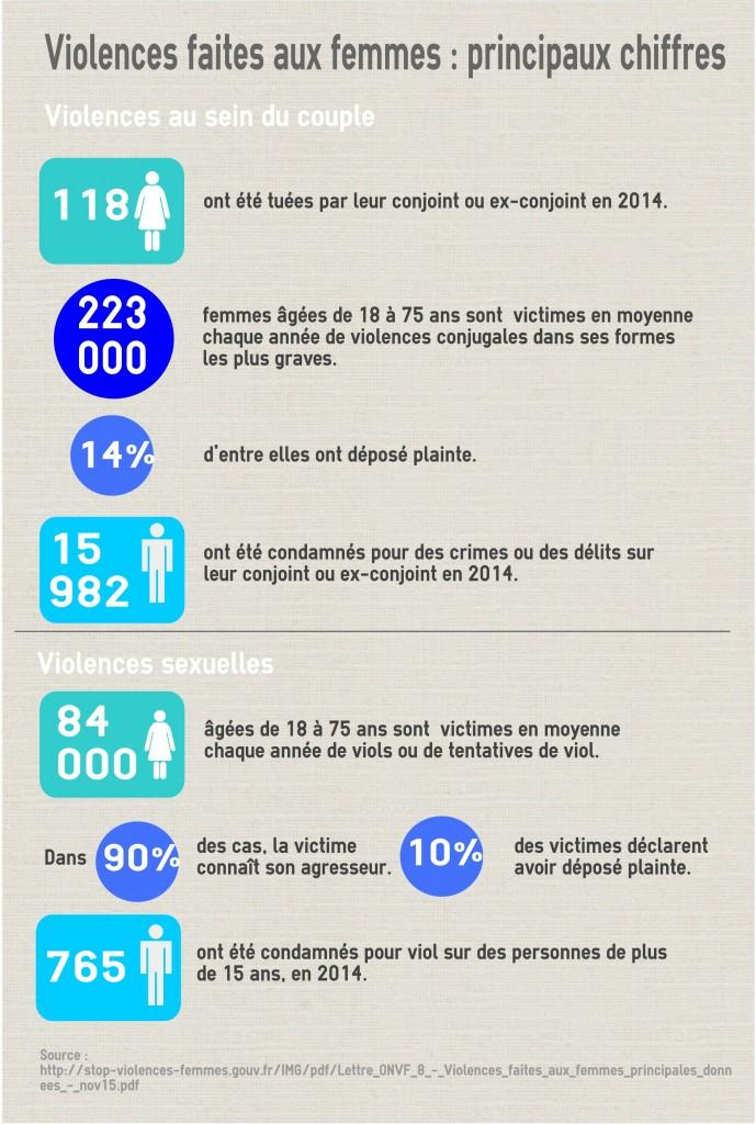 infographie-violences-femmes